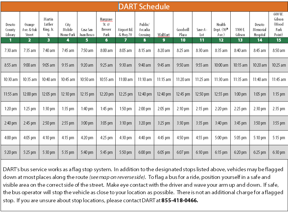 DART Route Times